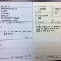 AUTOTURISM DACIA LOGAN, SB  26 AAS